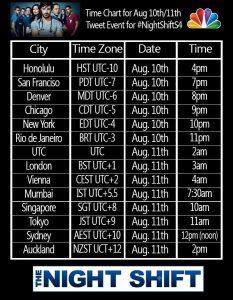 tns_fans_timechart
